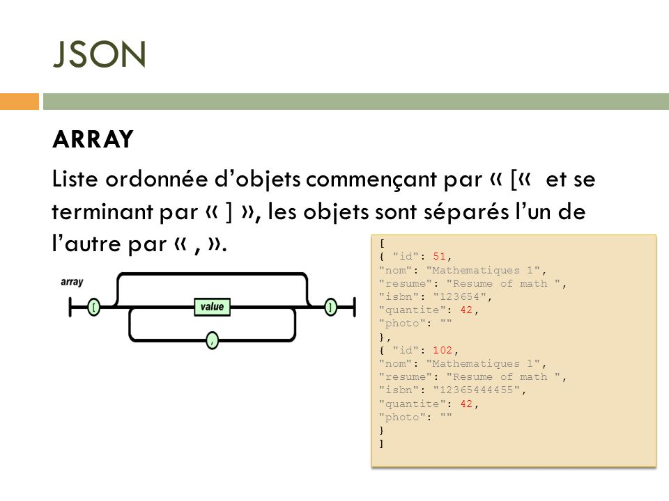 JSON ARRAY Liste ordonnée d'objets commençant par « [« et se terminant par « ] », les objets sont séparés l'un de l'autre par « , ».